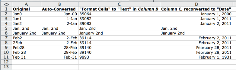 Excel's curious conversions of date values
