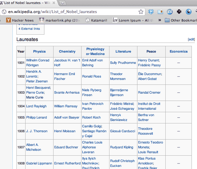 Nobel Laureates list